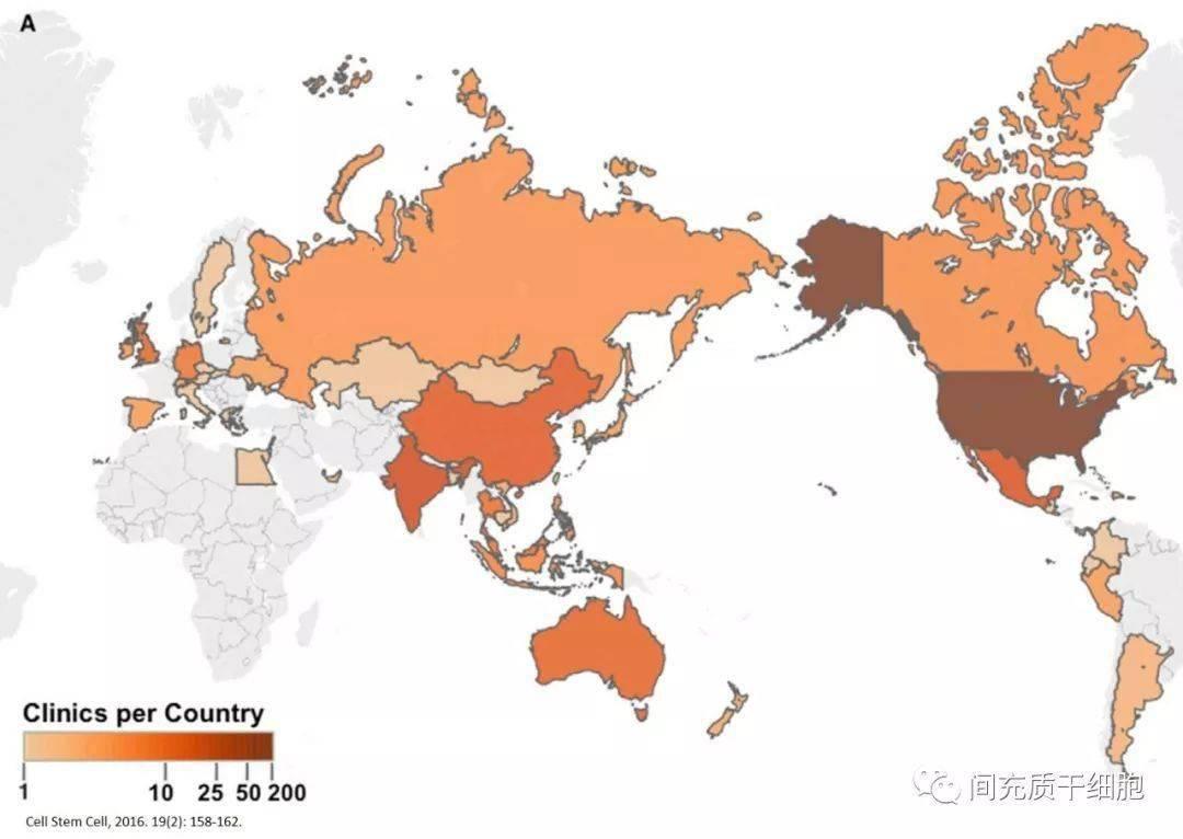 全球干细胞产品的商业分布和新药注册简析