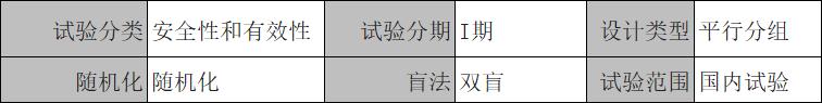 【招募】北京三有利和泽|北医三院|牙周基础治疗联合人牙髓间充质干细胞注射液治疗慢性牙周炎的安全性、耐受性临床试验