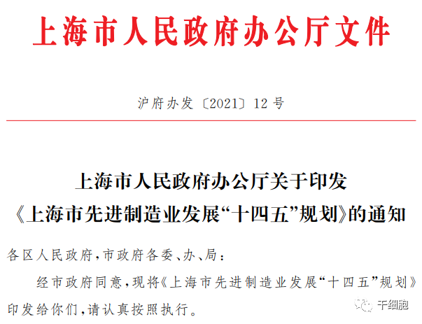 """重磅!干细胞与再生医学、细胞治疗等写入上海""""十四五""""规划,将开展重大科技攻关!"""