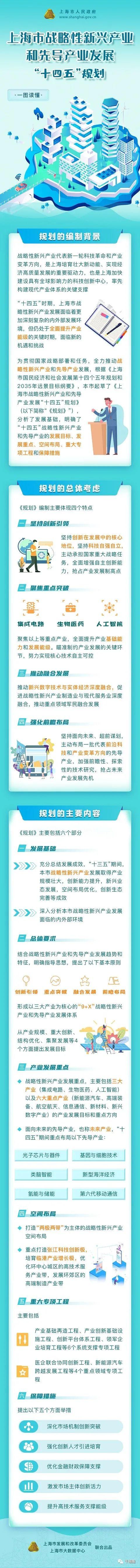 重磅!上海最新发布:推动干细胞等细胞技术临床应用!