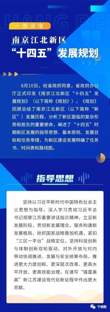 """鼓励干细胞等生物医学技术研究和应用!江苏省政府办公厅关于印发南京江北新区""""十四五""""发展规划的通知"""