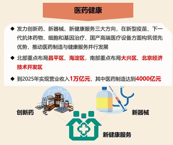 """干细胞技术写入北京市""""十四五""""发展规划,将加快间充质干细胞、CAR-T细胞等研制"""