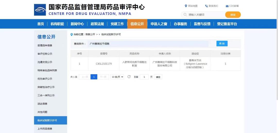 广东省首个!赛莱拉国家一类新药——干细胞治疗膝骨关节炎新药获CDE临床试验默示许可